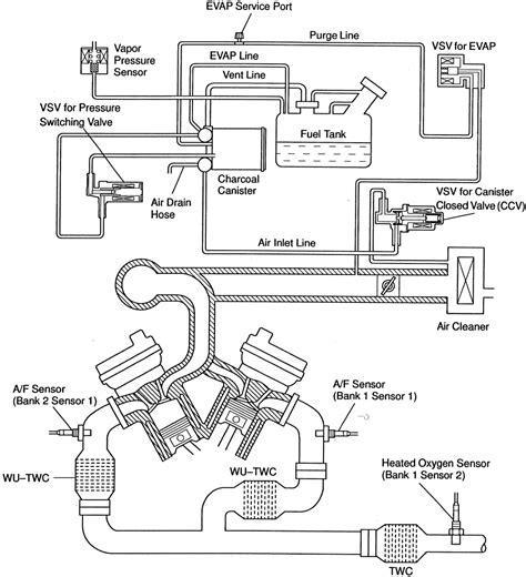 1997 Toyotum Avalon Engine Diagram by Repair Guides Vacuum Diagrams Vacuum Diagrams