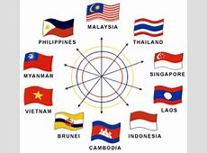 Flag of ASEAN Member Countries Pictures