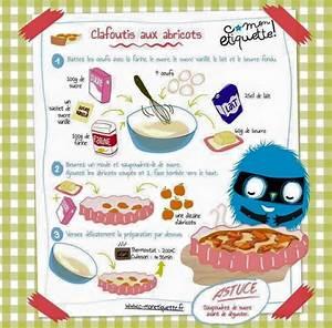 Recette De Gateau Pour Enfant : activit recette a faire avec les enfants maman testeuse ~ Melissatoandfro.com Idées de Décoration