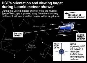 HubbleSite: Image - HST'S Orientation and Viewing Target ...