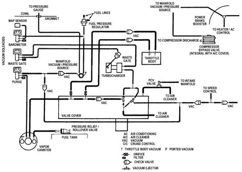 1985 Buick Century Wiring Diagram by 1985 Buick Lesabre Vacuum Diagram Wiring Diagram For Free
