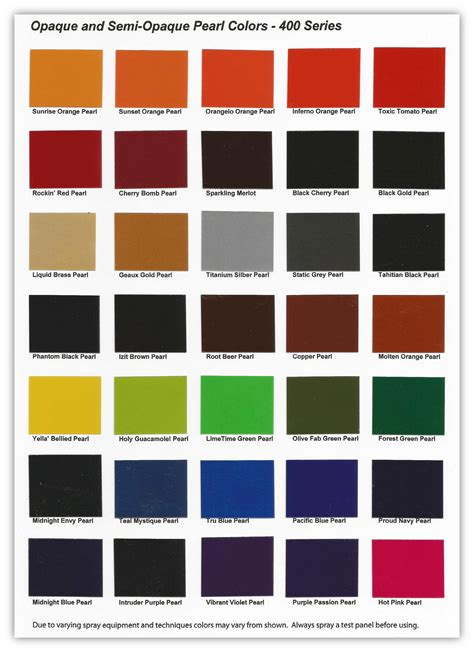 dupont nason colors autos post