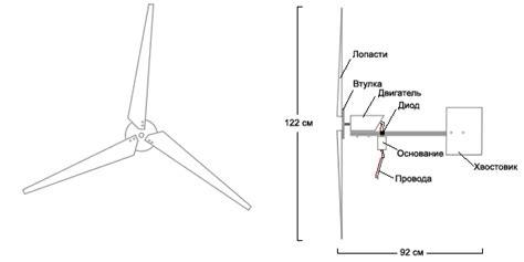 Как сделать ветрогенератор и генератор с чего начать