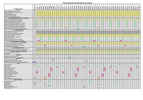 preventive maintenance schedule template excel task list