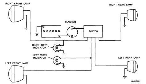 turn signal systems