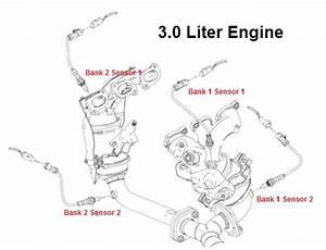 Auto Codes Inc On Twitter P0154 2007 Ford Fusion O2 Sensor