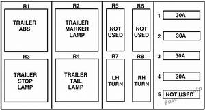 Fuse Box Diagram  U0026gt  Ford F  F