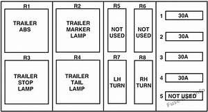 Fuse Box Diagram  U0026gt  Ford F  F