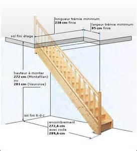 Cote Escalier Standard by Escaliers Droits Tous Les Fournisseurs Escalier