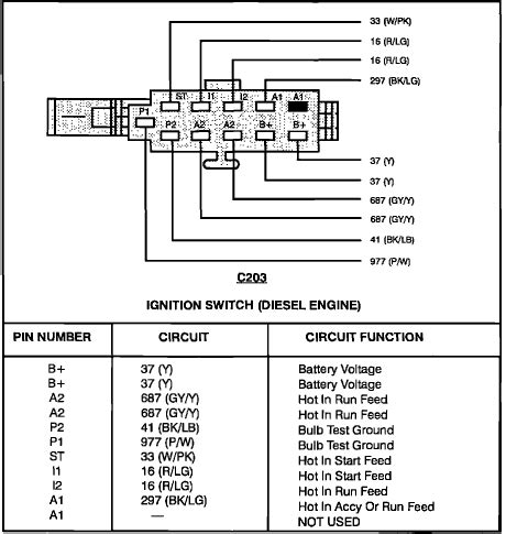 Wiring Diagram For 1993 Ford F 350 by Wiring Diagram For A 1993 E350 7 3 Diesel Starter Solinoid