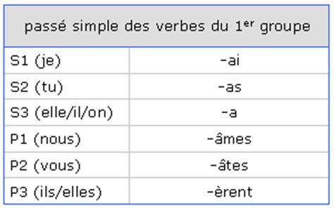 ranger au passe simple verbe ranger au passe simple 28 images orthographe ortho co la conjugaison du pass 233
