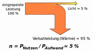 400 Lumen Wieviel Watt : energieberatung hochfranken thema die energiesparbeleuchtung energiesparlampe led beleuchtung ~ Markanthonyermac.com Haus und Dekorationen