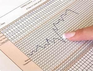 Monatszyklus Berechnen : zeitplan bt schwanger der graph von basaltemperatur ~ Themetempest.com Abrechnung