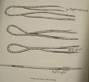Fabriquer Un Arc : comment faire une corde pour arc ~ Nature-et-papiers.com Idées de Décoration
