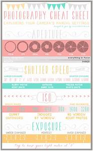 25 Most Useful Photography Cheat Sheets