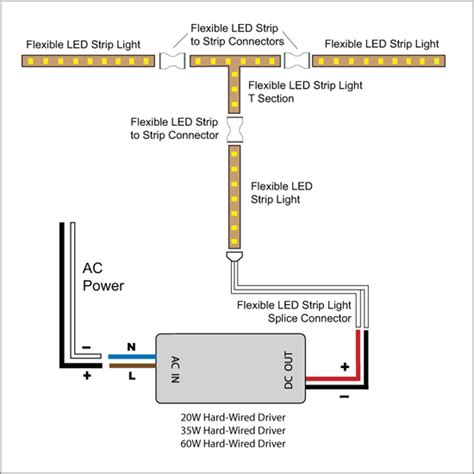 Truck Led Wiring Diagram by Led Wiring Diagram 12v Wiring Diagram