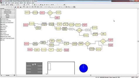 Arena 13 simulation software download | tubisodi