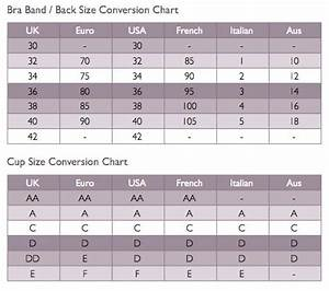 A Bra Size Conversion Chart From The First Issue Of The