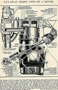 Vintage 1930 U0026 39 S Car Motor Diagram Illustration