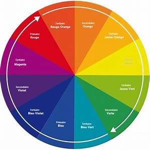 cercle chromatique couleur pinterest cercle With liste des couleurs chaudes 1 pin le cercle chromatique on pinterest