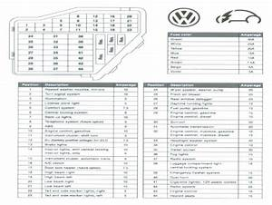 2013 Vw Jetta Tdi Fuse Diagram