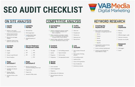 Free Seo Audit See How You Stack Against The
