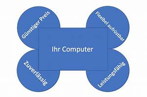 Gebrauchte Computer 24 : gute gebrauchte computer und g nstige pcs it ~ Kayakingforconservation.com Haus und Dekorationen