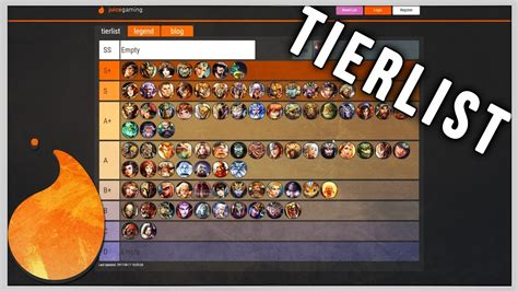 Official Smite Tier List