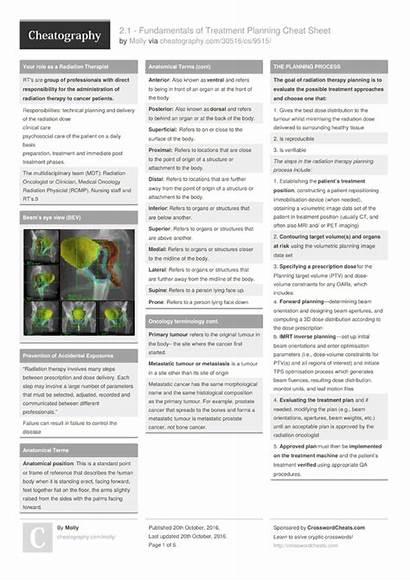 Treatment Planning Fundamentals Cheat Sheet Sheets Cheatography