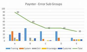 Paynter Chart We Ask And You Answer The Best Answer