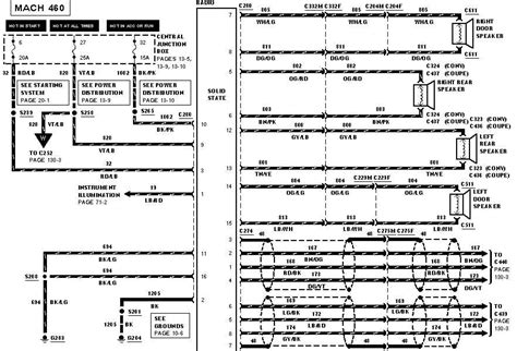 2001 Mustang Radio Wiring Diagram by Bullitt Archive Mustang Radio Wiring Diagrams