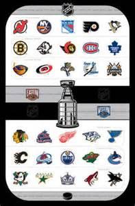 All NHL Hockey Team Logos