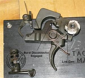 How The M-16 3-round Burst Works