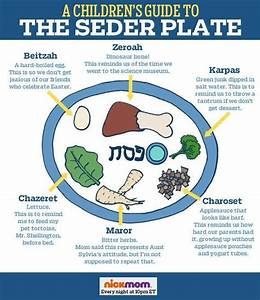 A Children U0026 39 S Guide To The Passover Seder Plate
