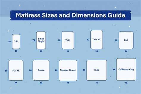 standard mattress size