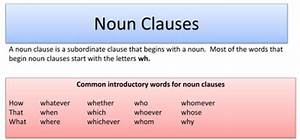 How Noun Clauses Behave In A Sentence