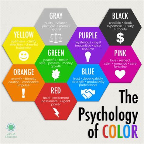 wall paint color emotion colour pyschology design decoration