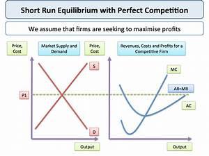 Ufe0f Price Determination Under Monopolistic Competition