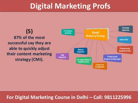 digital marketing in delhi top 5 email marketing statistics most effective in 2017