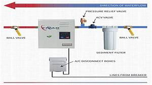 Titan Tankless N 210 Whole House Water Heater System