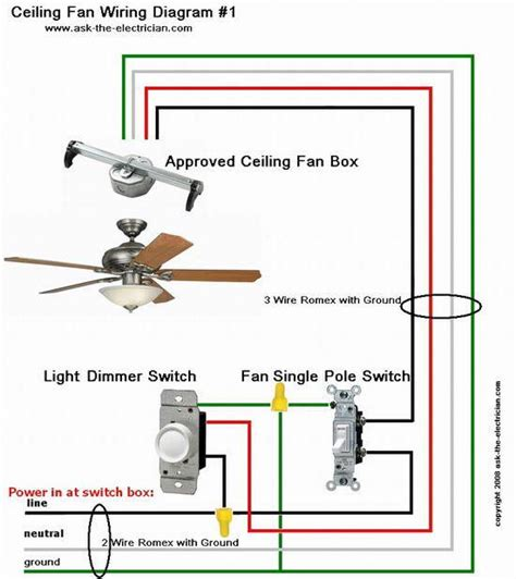 Ceiling Fan Wiring Diagram Electrical