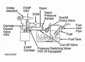 Onboard Refilling Vapor Recovery System