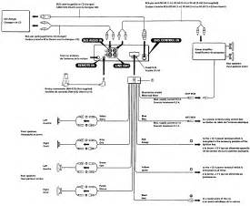 sony car stereo wiring harness diagram get free image