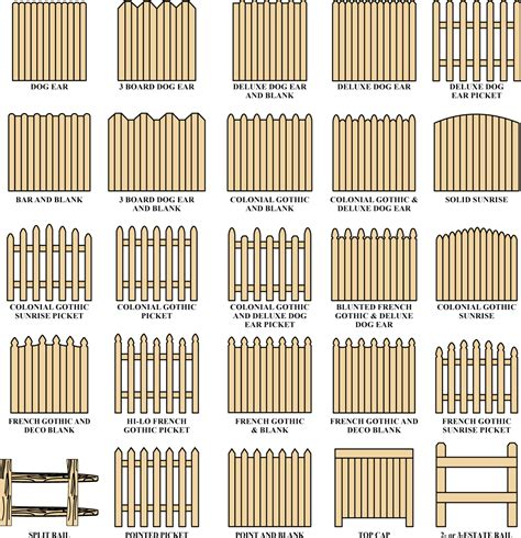 fence styles images fence styles craftsman fencing virginia beach norfolk chesapeake