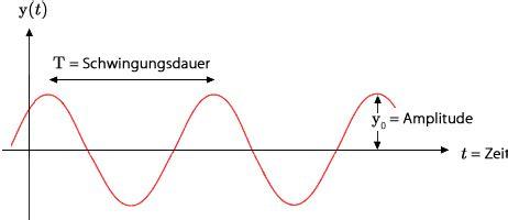 alpha centauri thema anzeigen physik der musikinstrumente