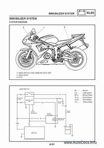 Yamaha Motorcycle Service Manuals 2007 1100cc U2014 Repair