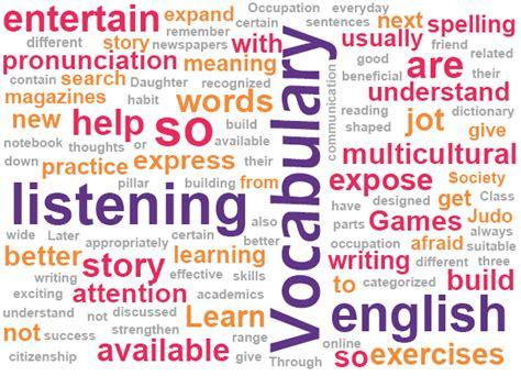 Vocabulary List  Types Of Vocabulary  Examples English@eduritecom
