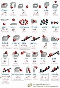 Les 25 meilleures idées de la catégorie Langue arabe sur ...