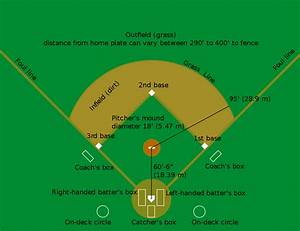 File Baseball Diamond Svg