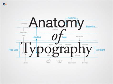 why typography matters in higher education visionpoint marketing